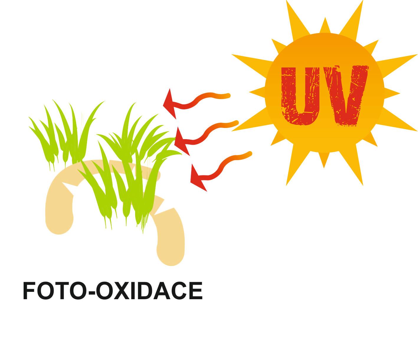 Foto-oxidace