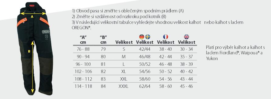 Velikostní tabulka pro protipořezové kalhoty a kalhoty s laclem Fiordland, Waipoua a Yukon